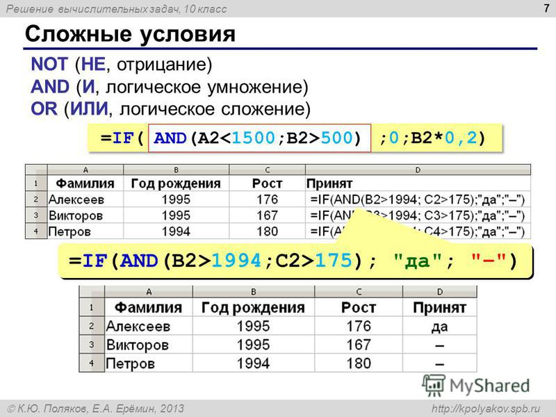 Решение вычислительных задач, 10 класс К.Ю. Поляков, Е.А. Ерёмин, 2013 http://kpolyakov.spb.ru Сложные условия 7 NOT (НЕ, отрицание) AND (И, логическое умножение) OR (ИЛИ, логическое сложение) =IF( ;0;B2*0,2) AND(A2 500) =IF(AND(B2>1994;C2>175);