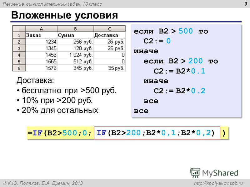 Решение вычислительных задач, 10 класс К.Ю. Поляков, Е.А. Ерёмин, 2013 http://kpolyakov.spb.ru Вложенные условия 9 =IF(B2>500;0; ) IF(B2>200;B2*0,1;B2*0,2) если B2 > 500 то C2:= 0 иначе если B2 > 200 то C2:= B2*0.1 иначе C2:= B2*0.2 все если B2 > 500