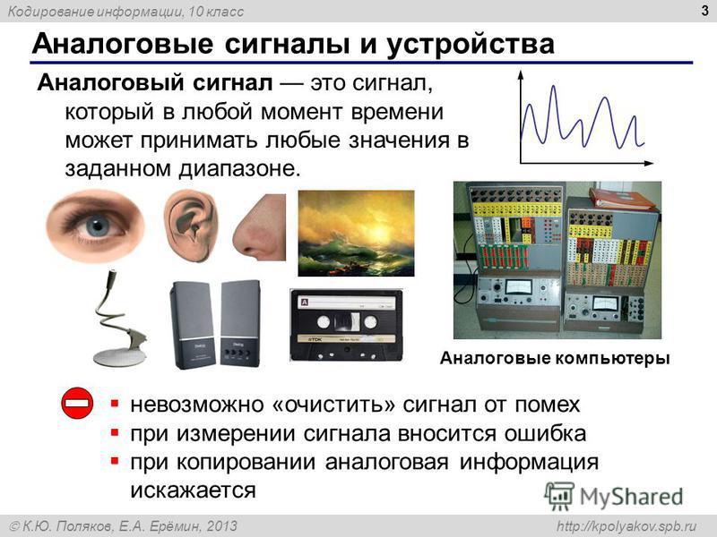 Кодирование информации, 10 класс К.Ю. Поляков, Е.А. Ерёмин, 2013 http://kpolyakov.spb.ru Аналоговые сигналы и устройства 3 Аналоговый сигнал это сигнал, который в любой момент времени может принимать любые значения в заданном диапазоне. Аналоговые ко