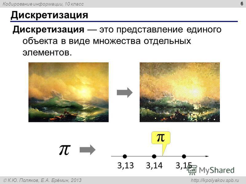 Кодирование информации, 10 класс К.Ю. Поляков, Е.А. Ерёмин, 2013 http://kpolyakov.spb.ru Дискретизация 6 Дискретизация это представление единого объекта в виде множества отдельных элементов. π 3,143,153,13 π
