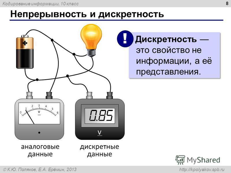 Кодирование информации, 10 класс К.Ю. Поляков, Е.А. Ерёмин, 2013 http://kpolyakov.spb.ru Непрерывность и дискретность 8 0 1 2 3 4 5 6 V аналоговые данные дискретные данные V Дискретность это свойство не информации, а её представления. !