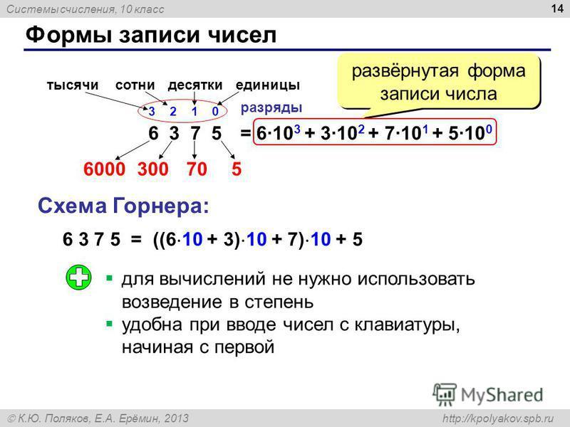 Системы счисления, 10 класс К.Ю. Поляков, Е.А. Ерёмин, 2013 http://kpolyakov.spb.ru Формы записи чисел 14 6 3 7 5 3 2 1 0 разряды 570300 = 6·10 3 + 3·10 2 + 7·10 1 + 5·10 0 6000 тысячи сотни десятки единицы развёрнутая форма записи числа Схема Горнер