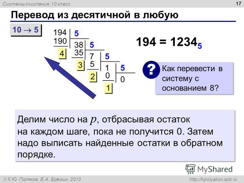 Системы счисления, 10 класс К.Ю. Поляков, Е.А. Ерёмин, 2013 http://kpolyakov.spb.ru Перевод из десятичной в любую 17 194 5 38 190 4 4 5 7 35 3 3 5 1 5 2 2 194 = 1234 5 10 5 5 0 0 1 1 Делим число на p, отбрасывая остаток на каждом шаге, пока не получи