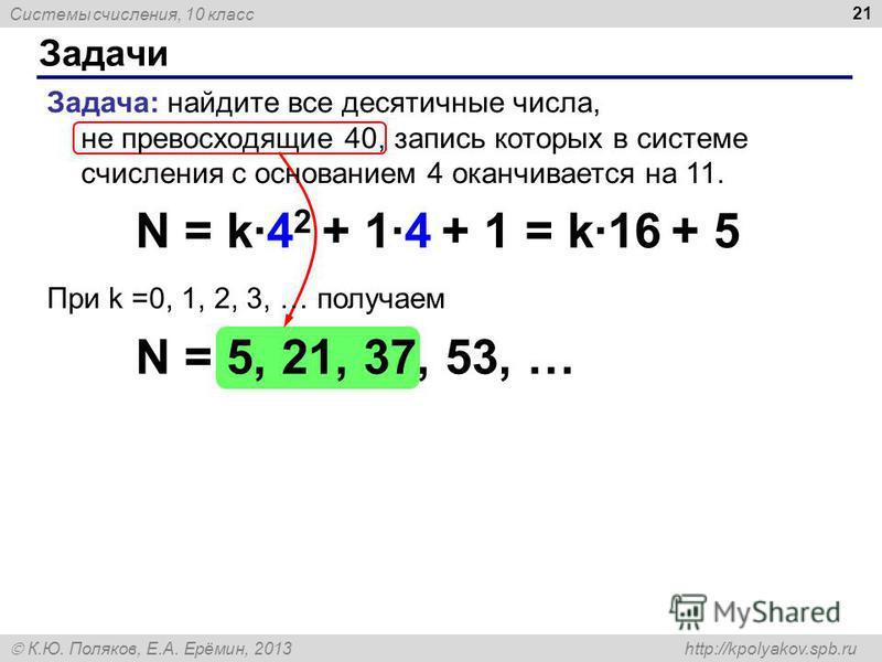 Системы счисления, 10 класс К.Ю. Поляков, Е.А. Ерёмин, 2013 http://kpolyakov.spb.ru Задачи 21 Задача: найдите все десятичные числа, не превосходящие 40, запись которых в системе счисления с основанием 4 оканчивается на 11. N = k·4 2 + 1·4 + 1 = k·16