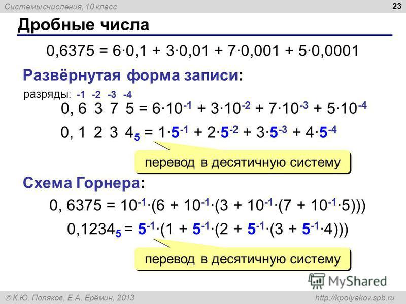 Системы счисления, 10 класс К.Ю. Поляков, Е.А. Ерёмин, 2013 http://kpolyakov.spb.ru Дробные числа 23 0,6375 = 6·0,1 + 3·0,01 + 7·0,001 + 5·0,0001 0, 6 3 7 5 = 6·10 -1 + 3·10 -2 + 7·10 -3 + 5·10 -4 Развёрнутая форма записи: разряды : -1 -2 -3 -4 Схема