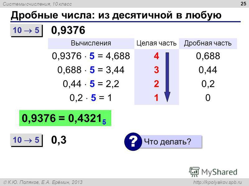Системы счисления, 10 класс К.Ю. Поляков, Е.А. Ерёмин, 2013 http://kpolyakov.spb.ru Дробные числа: из десятичной в любую 25 10 5 Вычисления Целая часть Дробная часть 0,9376 5 = 4,688 40,688 0,688 5 = 3,44 30,44 0,44 5 = 2,2 20,2 0,2 5 = 110 0,9376 0,