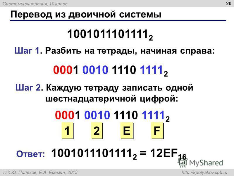 Системы счисления, 10 класс К.Ю. Поляков, Е.А. Ерёмин, 2013 http://kpolyakov.spb.ru Перевод из двоичной системы 20 Шаг 1. Разбить на тетрады, начиная справа: 0001 0010 1110 1111 2 Шаг 2. Каждую тетраду записать одной шестнадцатеричной цифрой: 0001 00