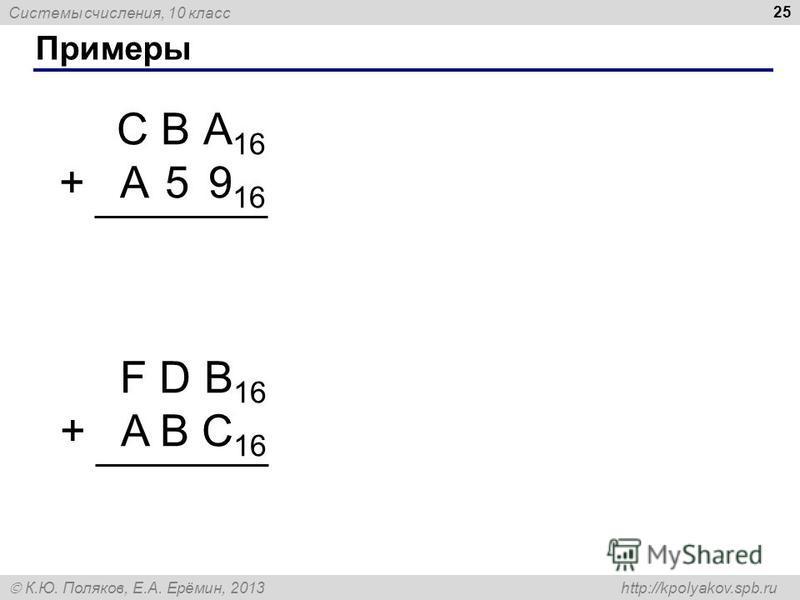 Системы счисления, 10 класс К.Ю. Поляков, Е.А. Ерёмин, 2013 http://kpolyakov.spb.ru Примеры 25 С В А 16 + A 5 9 16 F D В 16 + A B C 16
