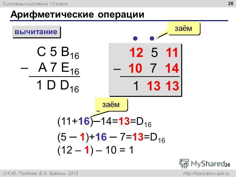 Системы счисления, 10 класс К.Ю. Поляков, Е.А. Ерёмин, 2013 http://kpolyakov.spb.ru Арифметические операции 26 вычитание С 5 B 16 – A 7 E 16 заём 1 D D 16 12 5 11 – 10 7 14 12 5 11 – 10 7 14 (11+16) – 14=13=D 16 (5 – 1)+16 – 7=13=D 16 (12 – 1) – 10 =