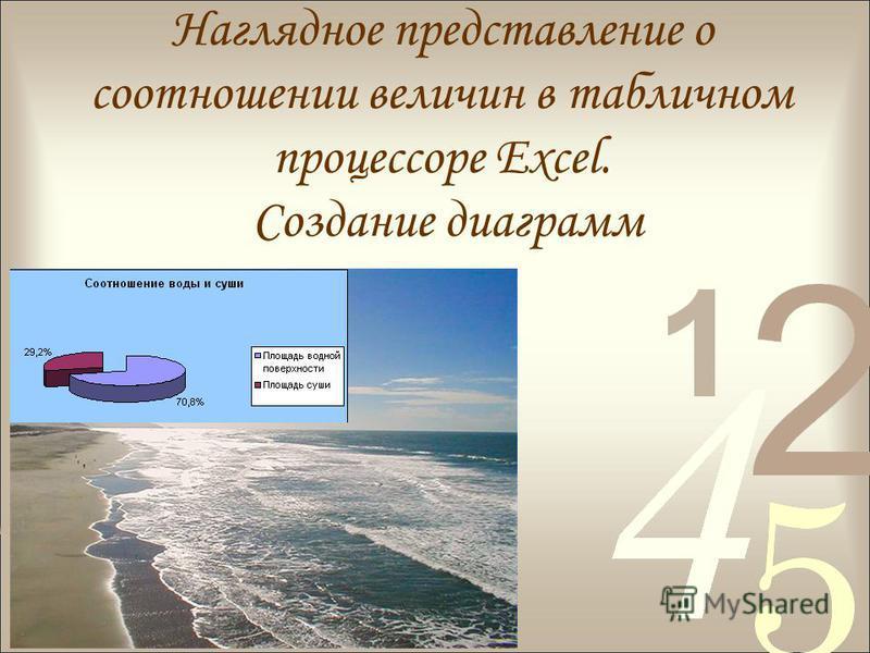 Наглядное представление о соотношении величин в табличном процессоре Excel. Создание диаграмм