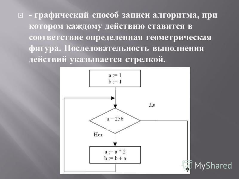 - графический способ записи алгоритма, при котором каждому действию ставится в соответствие определенная геометрическая фигура. Последовательность выполнения действий указывается стрелкой.