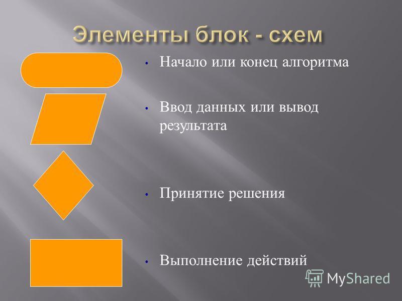 Начало или конец алгоритма Ввод данных или вывод результата Принятие решения Выполнение действий