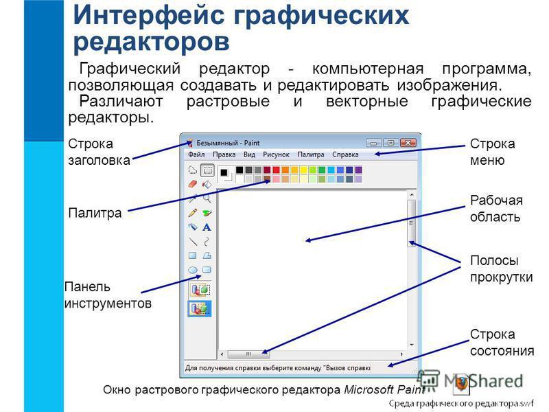 Интерфейс графических редакторов доклад 4590