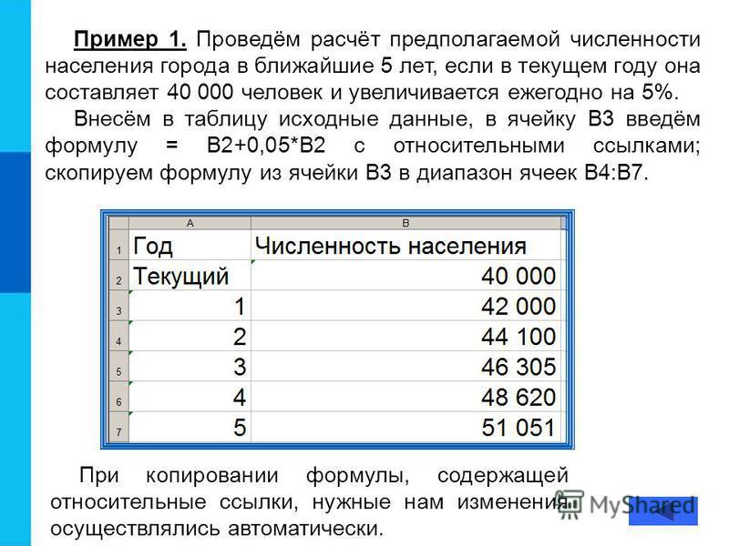 Пример 1. Проведём расчёт предполагаемой численности населения города в ближайшие 5 лет, если в текущем году она составляет 40 000 человек и увеличивается ежегодно на 5%. Внесём в таблицу исходные данные, в ячейку В3 введём формулу = В2+0,05*В2 с отн