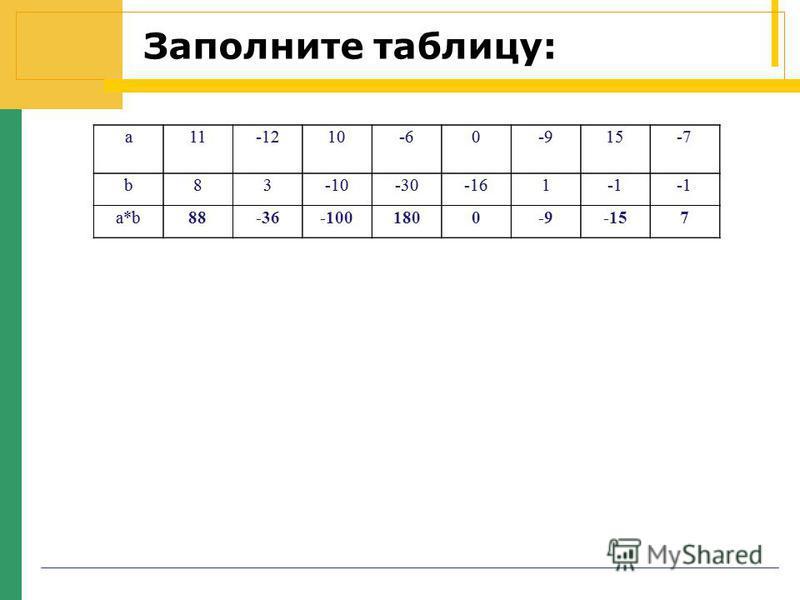 Заполните таблицу: а 11-1210-60-915-7 b83-10-30-161 a*ba*b а 11-1210-60-915-7 b83-10-30-161 a*ba*b88-36-1001800-9-157