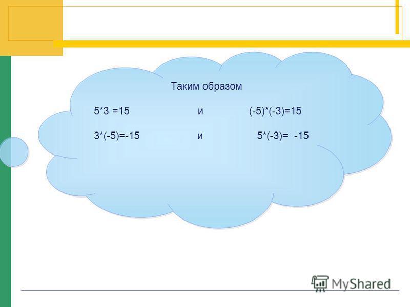 Таким образом 5*3 =15 и (-5)*(-3)=15 3*(-5)=-15 и 5*(-3)= -15 Таким образом 5*3 =15 и (-5)*(-3)=15 3*(-5)=-15 и 5*(-3)= -15