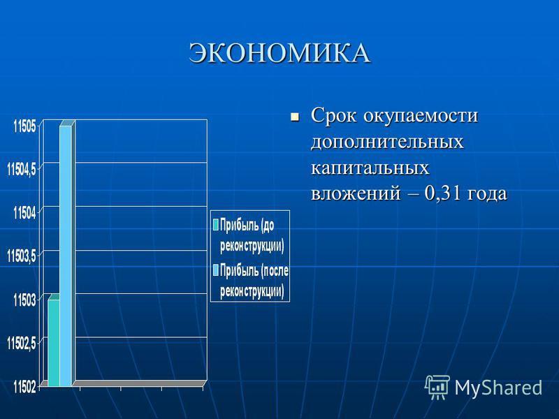 ЭКОНОМИКА Срок окупаемости дополнительных капитальных вложений – 0,31 года Срок окупаемости дополнительных капитальных вложений – 0,31 года