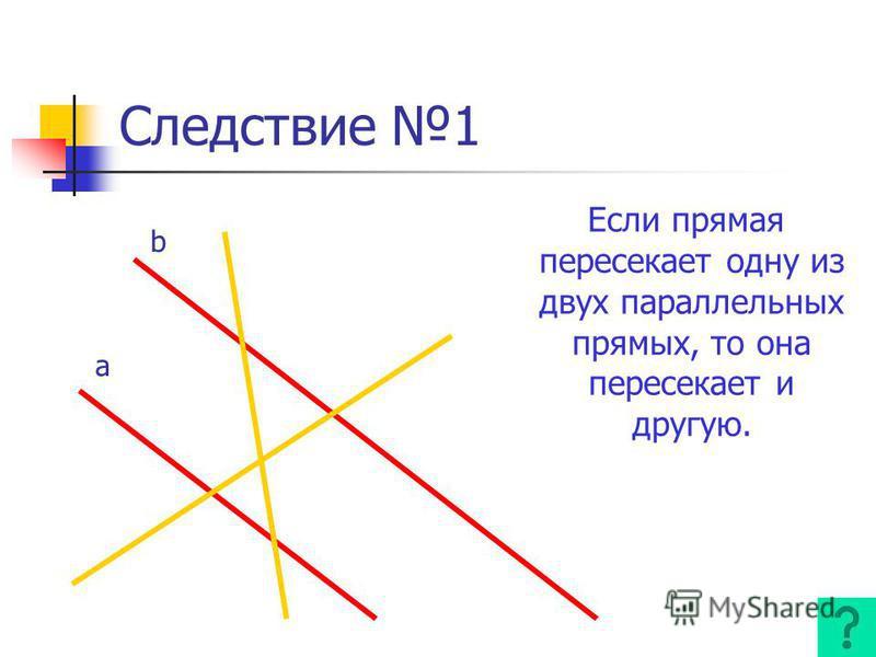 Аксиома Через точку, не лежащую на данной прямой, проходит только одна прямая, параллельная данной. а b О