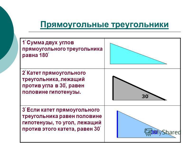 Следствие 1 В прямоугольном треугольнике гипотенуза больше катета Следствие 2 Если два угла треугольника равны, то треугольник равнобедренный.