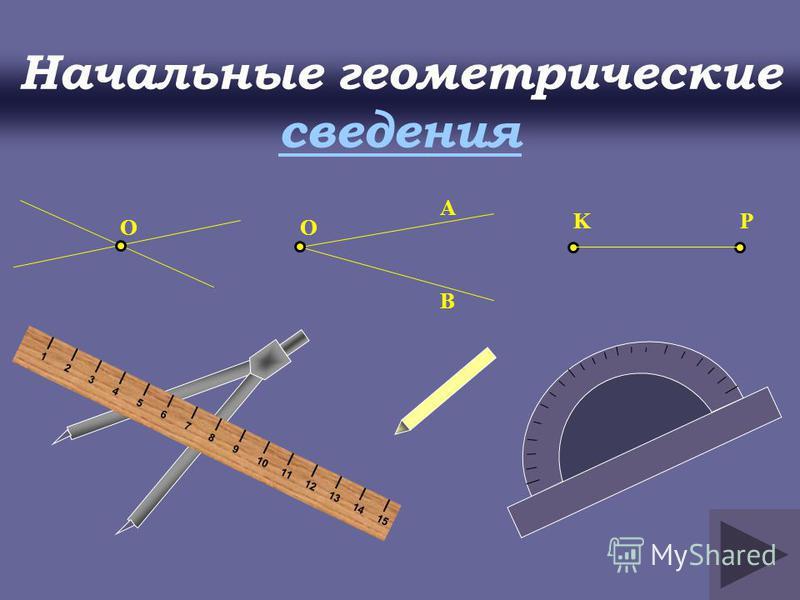 Основная Основная цель: Научить использовать геометрический язык для описания предметов окружающего мира. Систематизировать знания учащихся об основных простейших геометрических фигурах, ввести понятия равенство отрезков. Распознавать на чертежах и м
