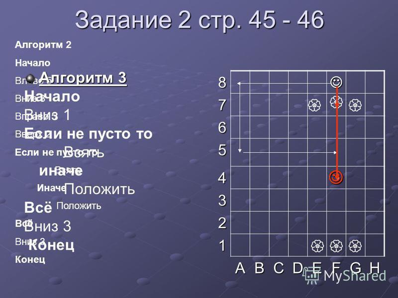 Задание 2 стр. 45 - 46 8 7 6 5 4 3 2 1 ABCDEFGH Алгоритм 2 Начало Влево 5 Вниз 3 Вправо 5 Вверх 2 Если не пусто то Взять Иначе Положить Всё Вниз 3 Конец Алгоритм 3 Начало Вниз 1 Если не пусто то Взять иначе Положить Всё Вниз 3 Конец