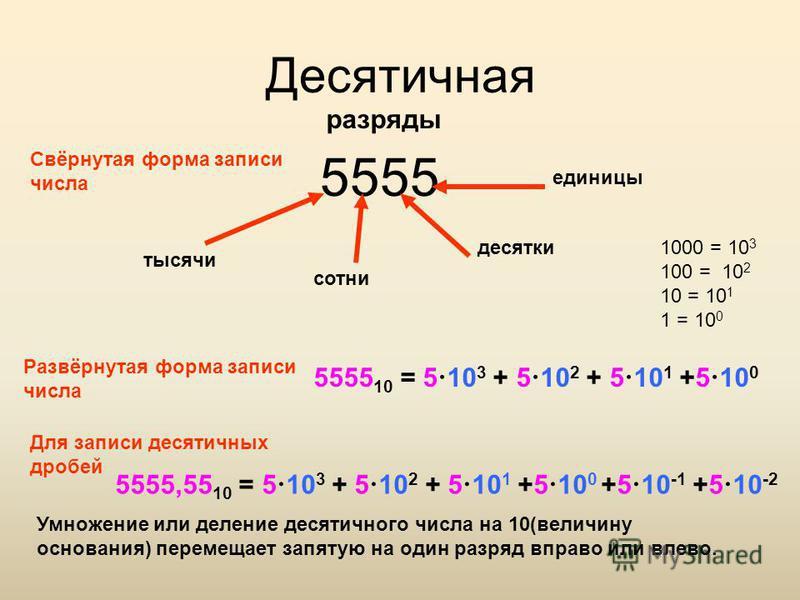Десятичная 5555 разряды единицы десятки сотни тысячи Свёрнутая форма записи числа Развёрнутая форма записи числа 5555 10 = 5 10 3 + 5 10 2 + 5 10 1 +5 10 0 Для записи десятичных дробей 5555,55 10 = 5 10 3 + 5 10 2 + 5 10 1 +5 10 0 +5 10 -1 +5 10 -2 У