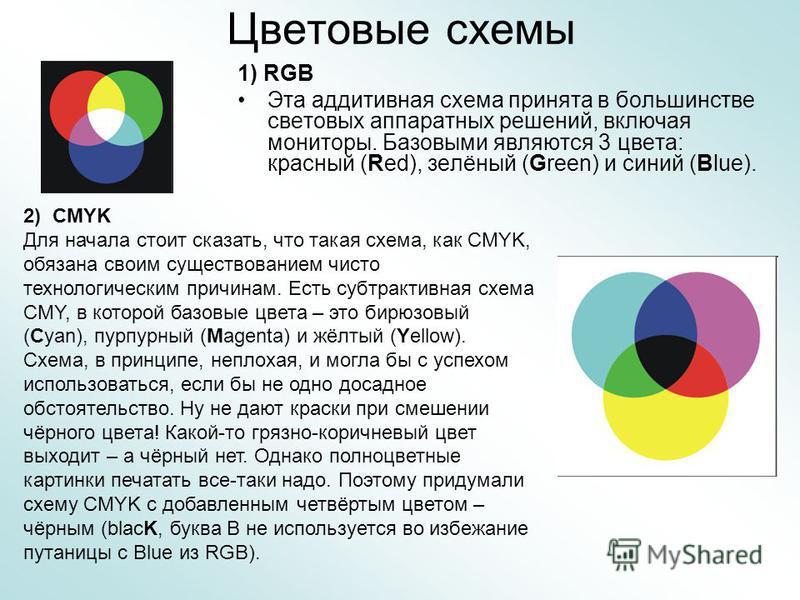 Цветовые схемы 1) RGB Эта аддитивная схема принята в большинстве световых аппаратных решений, включая мониторы. Базовыми являются 3 цвета: красный (Red), зелёный (Green) и синий (Blue). 2) CMYK Для начала стоит сказать, что такая схема, как CMYK, обя