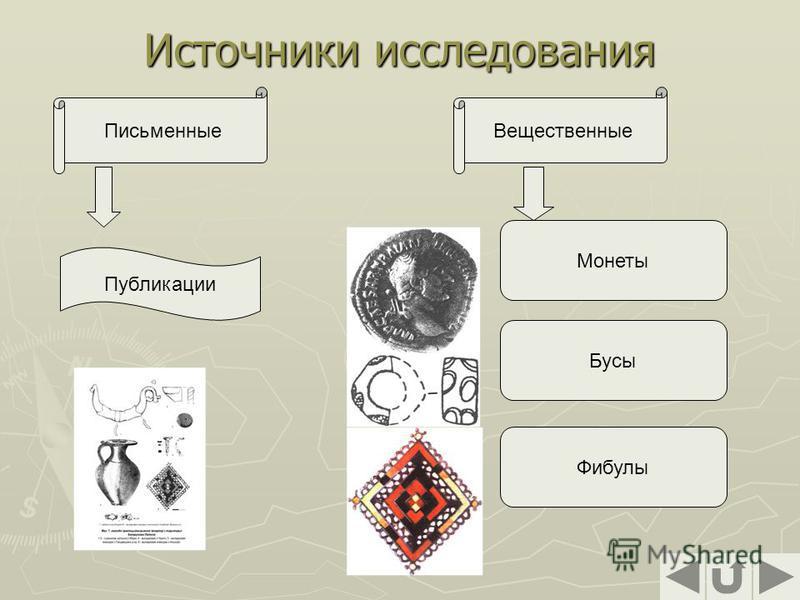 Источники исследования Вещественные Письменные Публикации Монеты Бусы Фибулы