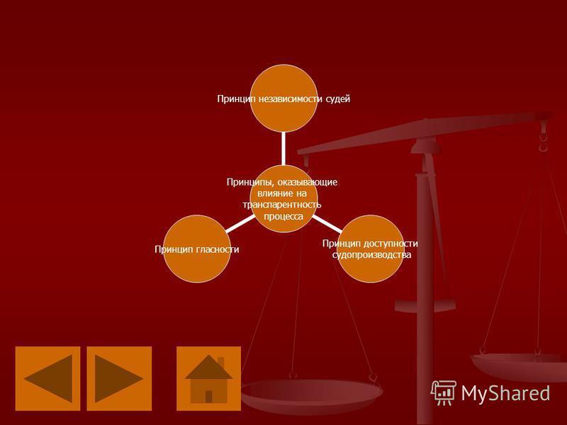 Принципы, оказывающие влияние на транспарентность процесса Принцип независимости судей Принцип доступности судопроизводства Принцип гласности