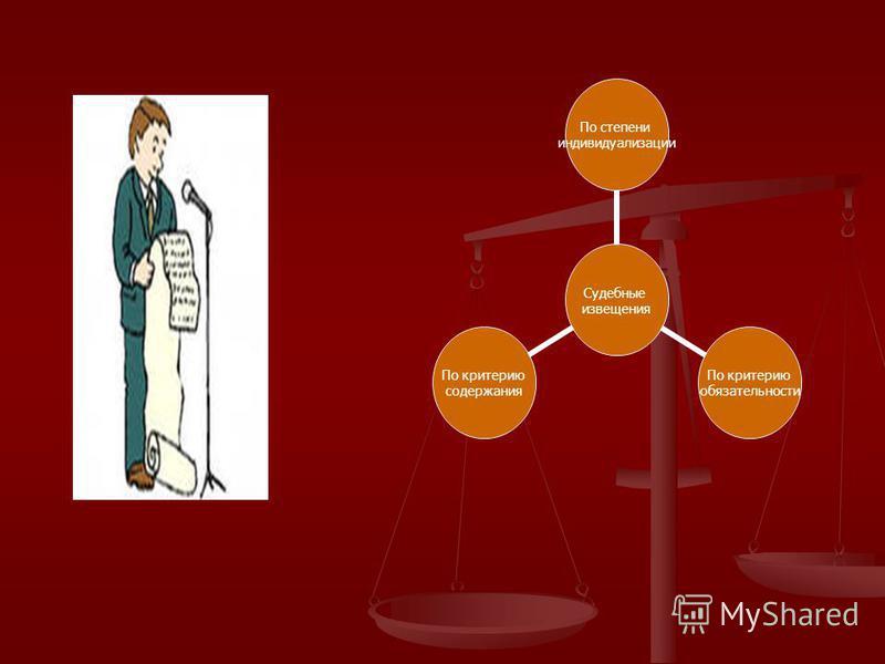 Судебные извещения По степени индивидуализации По критерию обязательности По критерию содержания