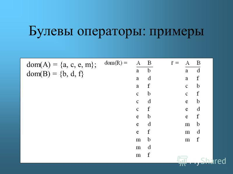 Булевы операторы: примеры dom(A) = {a, c, e, m}; dom(B) = {b, d, f}