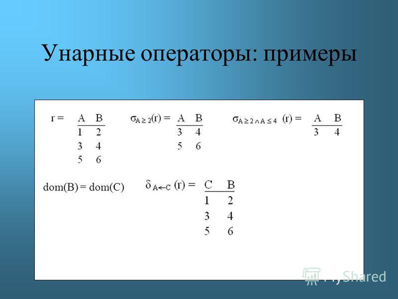 dom(B) = dom(C)