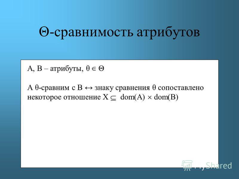 Θ-сравнимость атрибутов A, B – атрибуты, θ Θ А θ-сравним с B знаку сравнения θ сопоставлено некоторое отношение Х dom(A) dom(B)