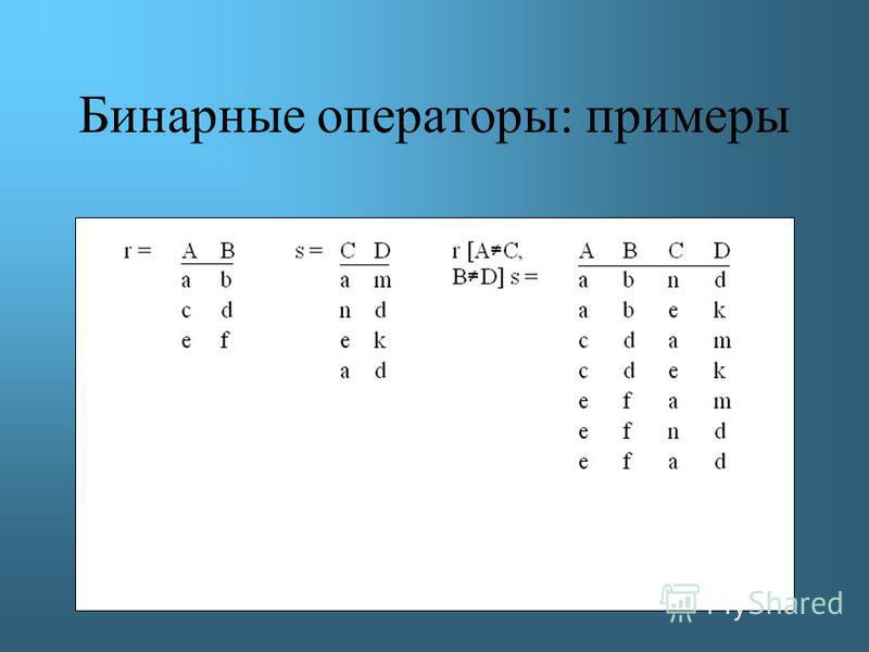 Бинарные операторы: примеры