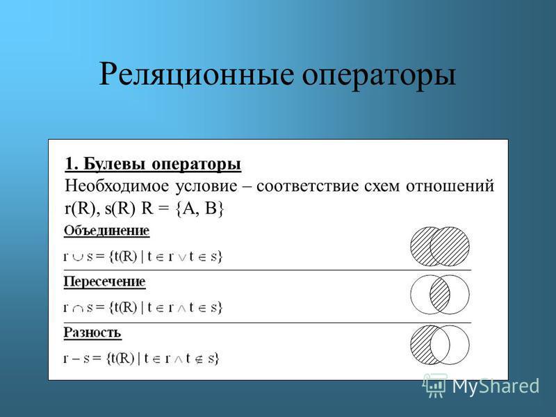 Реляционные операторы 1. Булевы операторы Необходимое условие – соответствие схем отношений r(R), s(R) R = {A, B}