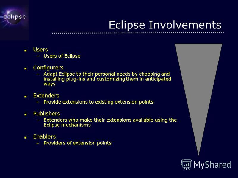 Eclipse Involvements Users Users –Users of Eclipse Configurers Configurers –Adapt Eclipse to their personal needs by choosing and installing plug-ins and customizing them in anticipated ways Extenders Extenders –Provide extensions to existing extensi
