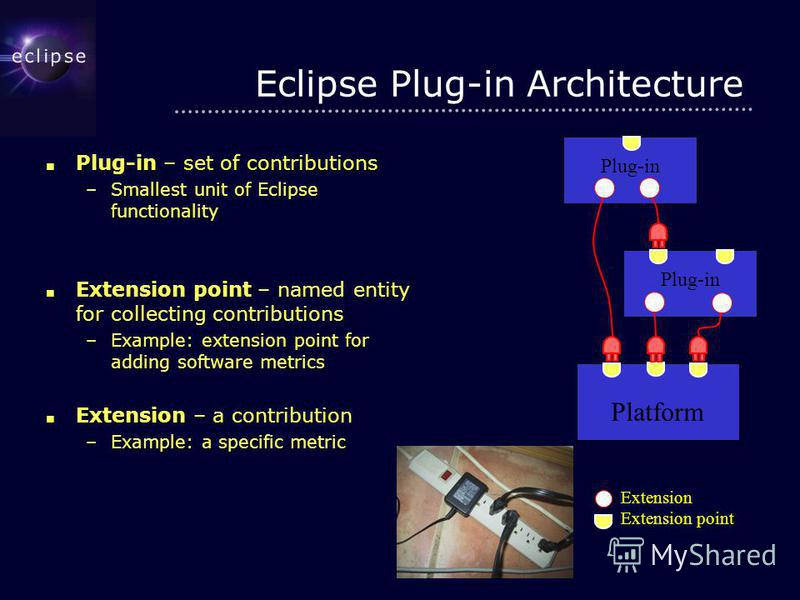 Eclipse Plug-in Architecture Plug-in – set of contributions Plug-in – set of contributions –Smallest unit of Eclipse functionality Extension point – named entity for collecting contributions Extension point – named entity for collecting contributions