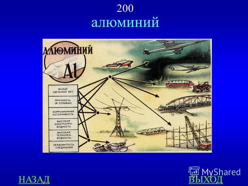 ХИМИЯ 200 На всемирной выставке в Париже в 1885 году 1 кг этого металла стоил более 1000 золотых рублей. ответ