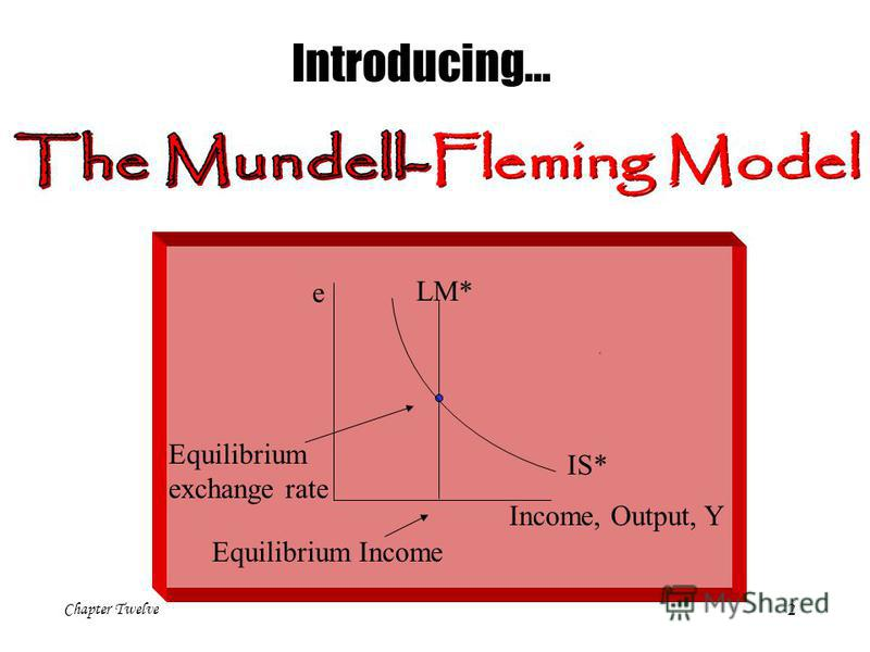 Chapter Twelve 2 Introducing… e Income, Output, Y LM* IS* Equilibrium exchange rate Equilibrium Income