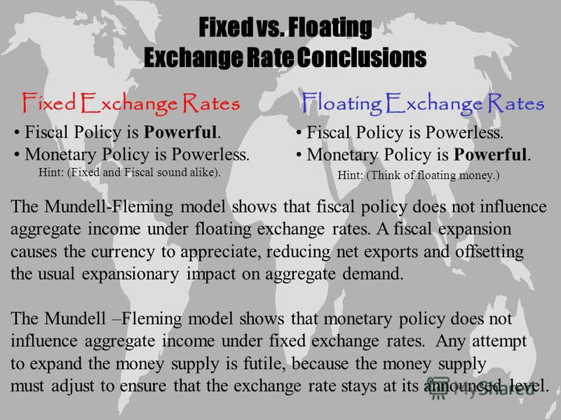 Chapter Twelve 8 Fixed vs. Floating Exchange Rate Conclusions Fixed Exchange RatesFloating Exchange Rates Fiscal Policy is Powerful. Monetary Policy is Powerless. Fiscal Policy is Powerless. Monetary Policy is Powerful. The Mundell-Fleming model show