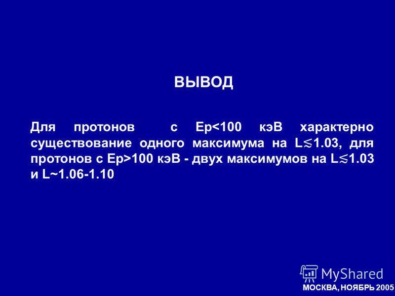Для протонов с Ep 100 кэВ - двух максимумов на L 1.03 и L~1.06-1.10 ВЫВОД МОСКВА, НОЯБРЬ 2005