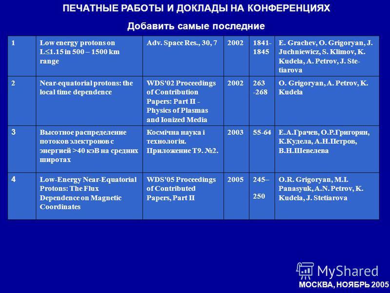 ПЕЧАТНЫЕ РАБОТЫ И ДОКЛАДЫ НА КОНФЕРЕНЦИЯХ Добавить самые последние 1Low energy protons on L 1.15 in 500 – 1500 km range Adv. Space Res., 30, 720021841- 1845 E. Grachev, O. Grigoryan, J. Juchniewicz, S. Klimov, K. Kudela, A. Petrov, J. Ste- tiarova 2N