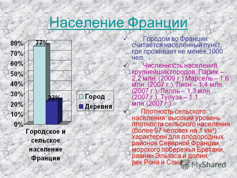 Ход выборов 2012 года