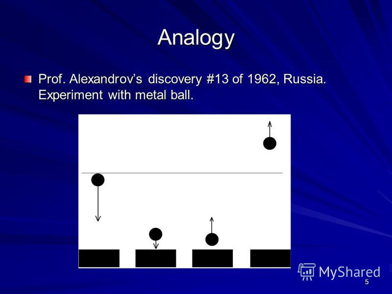5 Analogy Prof. Alexandrovs discovery #13 of 1962, Russia. Experiment with metal ball.