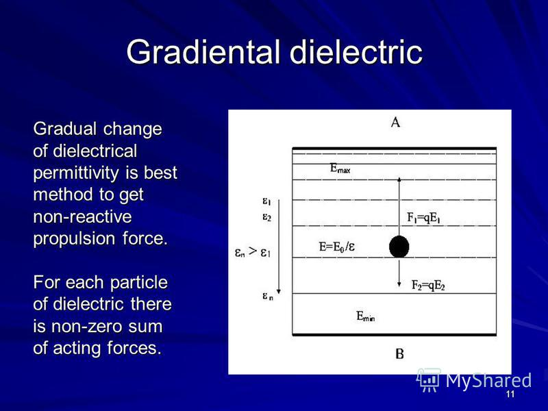 11 Gradiental dielectric Gradual change of dielectrical permittivity is best method to get non-reactive propulsion force. For each particle of dielectric there is non-zero sum of acting forces.