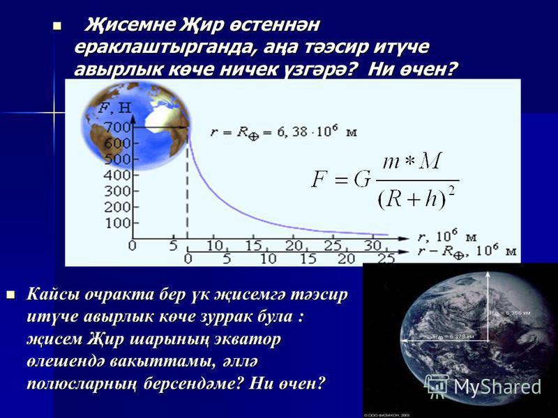 Ньютонның төп ачышы – җисемнәрнең үзара тартылуы турындагы даһи фаразларында гына түгел, ул әлеге үзара тәэсирләрнең законын, дөресрәге, ике җисем арасындагы гравитация көчен исәпләү формуласын чыгаруга ирешә. Ньютонның төп ачышы – җисемнәрнең үзара