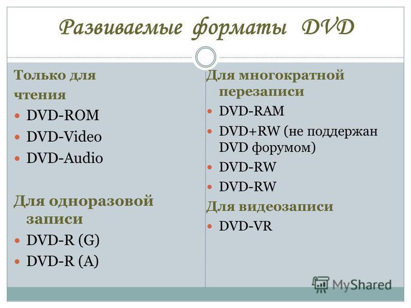 Развиваемые форматы DVD Только для чтения DVD-ROM DVD-Video DVD-Audio Для одноразовой записи DVD-R (G) DVD-R (A) Для многократной перезаписи DVD-RAM DVD+RW (не поддержан DVD форумом) DVD-RW Для видеозаписи DVD-VR