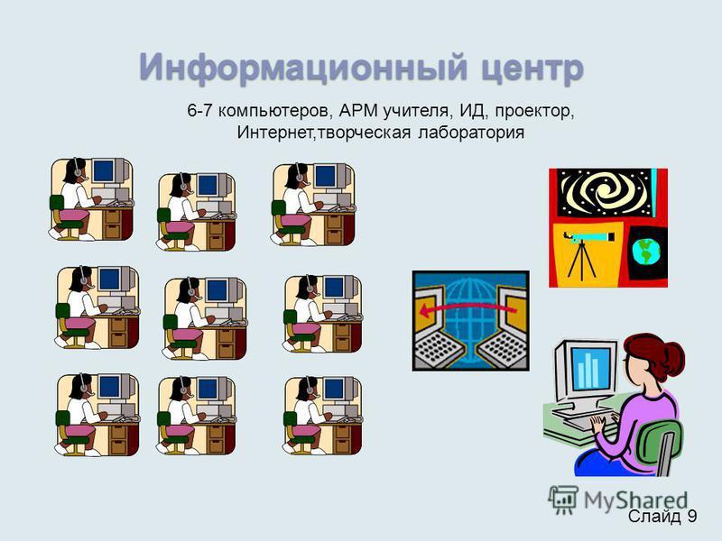 Информационный центр 6-7 компьютеров, АРМ учителя, ИД, проектор, Интернет,творческая лаборатория Слайд 9