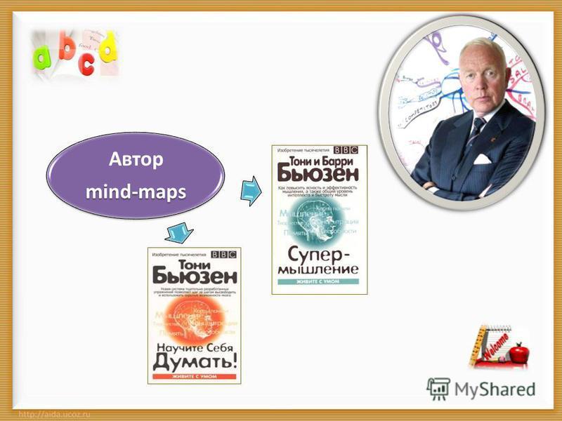 Авторmind-maps