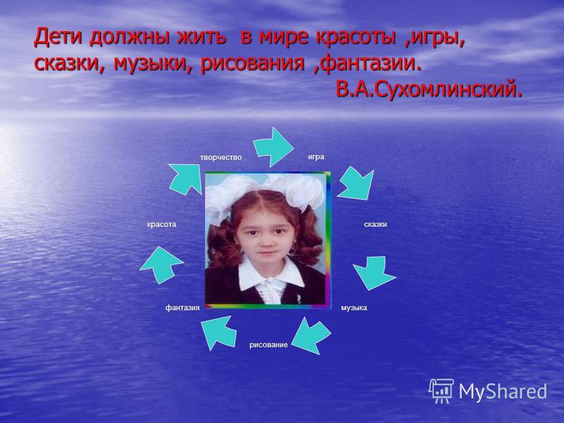 Дети должны жить в мире красоты,игры, сказки, музыки, рисования,фантазии. В.А.Сухомлинский.